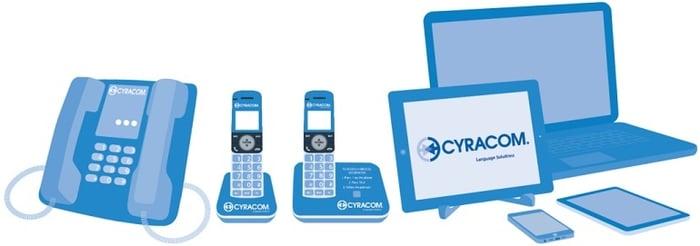 CyraCom Icons