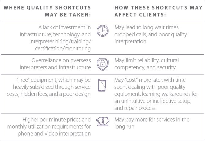 Remote Whitepaper Shortcuts Graphic