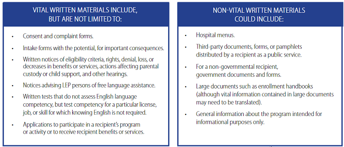 Translate Discharge Paperwork Vital Materials